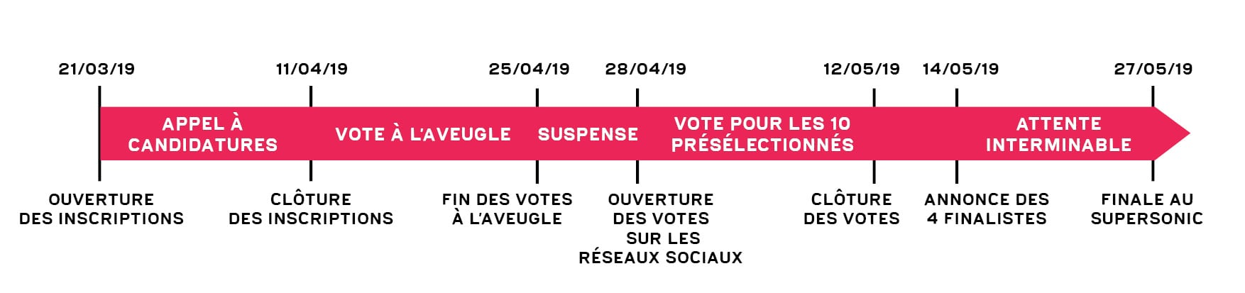 https://cdn2.szigetfestival.com/c8xtn2/f851/fr/media/2019/03/frise_tremplin_rouge_27_mai.jpg